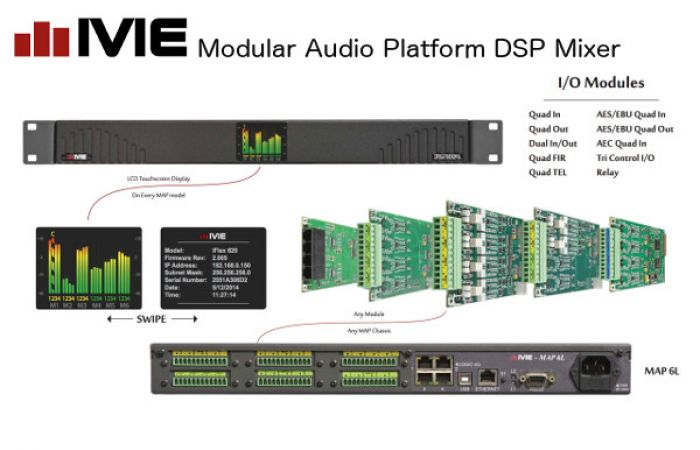 IVIE MAP Mixer